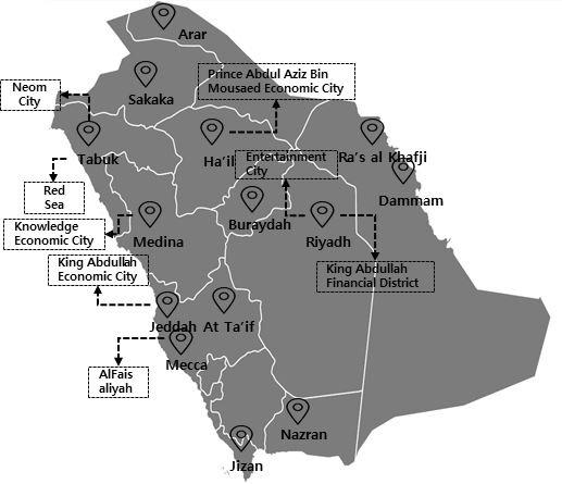주요 스마트시티 프로젝트들의 사우디 내 위치